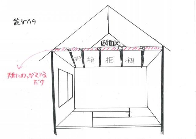 和室の断面図
