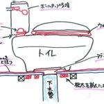 一戸建てのリノベーション工事(外壁・屋根塗り直し、水周り交換、内装、高断熱等)