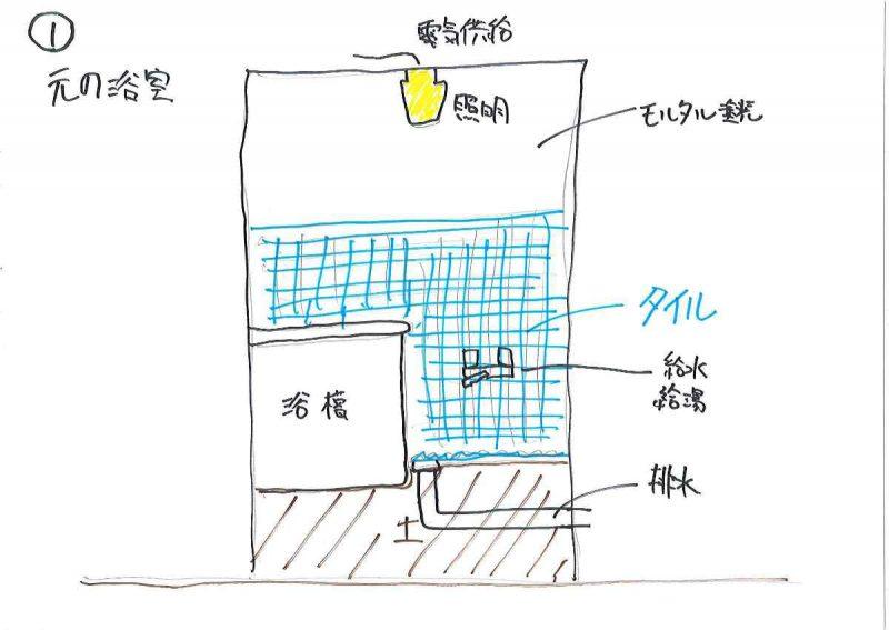 1.元の浴室