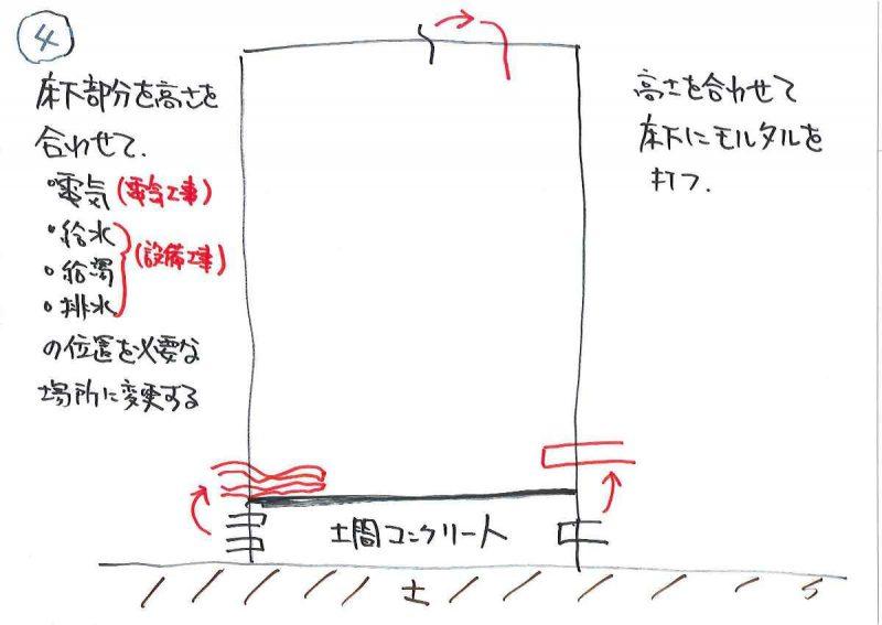 4.電気工事・設備工事