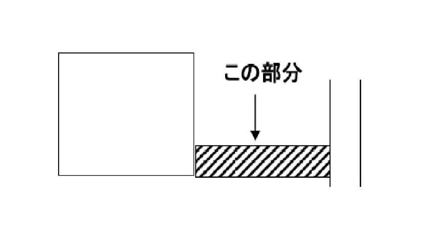 敷地延長の図